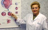Dr. Maria Spinak, Board Certified Ophthalmologist and Eye Surgeon